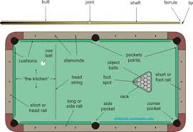 regulation pool table for sale pool tutorial introduction to the game