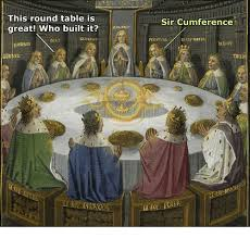 Sir Cumference And The First Round Table 25 Best Memes About Round Table Round Table Memes