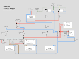 wiring diagram powerpoint u2013 readingrat net