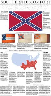 Confederate Flag And Union Flag Southern Discomfort A History Of The Confederate Flag National Post