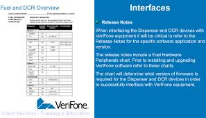 fuel and dcr overview introduction page with picture use arial