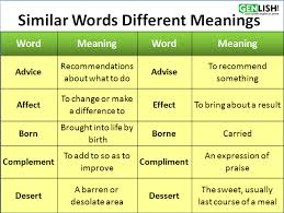 same words different meanings similar words different meanings free english tutorials