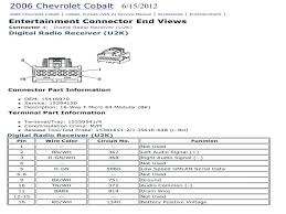 2006 chevy impala stereo wiring diagram 2001 chevy impala radio wiring diagram and radio wiring diagram