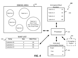 apple patent reveals restaurant ordering reservation system