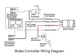 brake control wire diagram diagram wiring diagrams for diy car