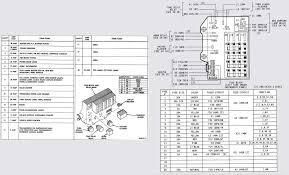 diagrams 1024620 dodge durango fuse box locations u2013 2005 dodge