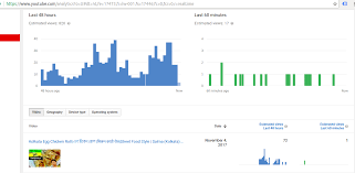 Youtube View Hack Hundreds Of Views In Minutes Youtube by Improving The Technology Behind Our Monetization Icons Google