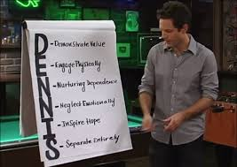 Dennis Meme - the dennis system it s always sunny in philadelphia know your meme