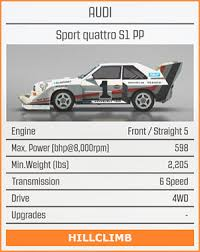 audi car specifications dirt rally complete car list and specifications rallyleague com