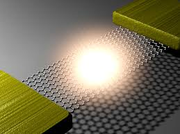 Who Invented The Led Light Bulb by World U0027s U0027thinnest U0027 Light Bulb Made From Graphene Debuts