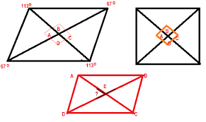 A Rectangle Is A Parallelogram With A Right Interior Angle Geometry Angles Formed By Intersection Of Two Diagonals In