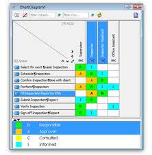 raci chart xls download instancepatents ga