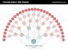 family history family tree fan chart genealogy reunion wall