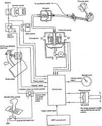 subaru engine diagram 1992 subaru legacy cruise control system schematic and wiring