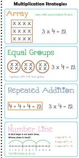 11 ways to master multiplication mastering multiplication facts