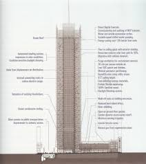 skyscraper history of innovation