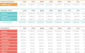 Free Excel Personal Budget Template Personal Budgeting Excel Template Thebridgesummit Co