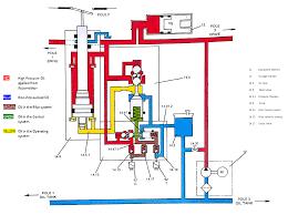 hydraulic system maintenance smart grid solutions siemens