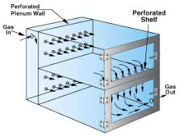 dry nitrogen storage cabinets why use nitrogen a guide to desiccator design and operation