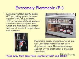 what should be stored in a flammable storage cabinet презентация на тему working safely with solvents what is a