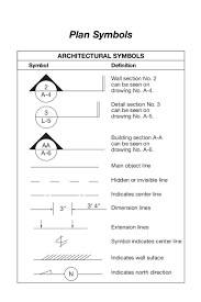Stairs Floor Plan Symbol by Plan Symbols