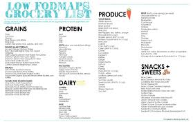 low fodmap grocery list updated fodmap low fodmap and drums