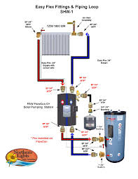 home heating design on innovative fireplace water heat exchanger