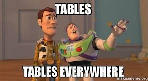 Meme Html - tables tables everywhere designing an html email make a meme