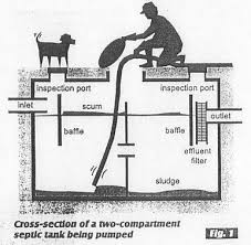 septic tanks are simple