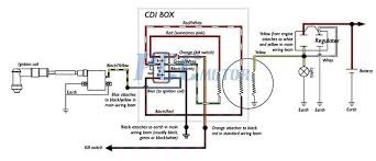 wiring diagram for 150cc scooter efcaviation com