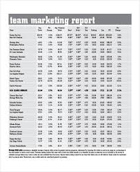 Marketing Reports Exles by 7 Marketing Report Exles Sles
