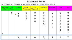 expanded form to the hundred millions tutorial youtube