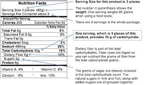 reading a food label worksheet free worksheets library download