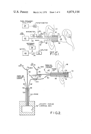 Acting Cv Example Patent Us4079198 Electro Acoustic Impedance Bridges Google Patents