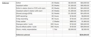 sound report template budgeting basics digitalfilms