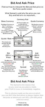 bid ask price bid and ask price definition and why its important forex useful