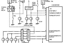 2008 toyota tundra trailer wiring wiring diagram simonand