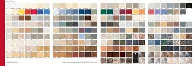 Wilsonart Laminate Flooring Wilsonart Laminate Flooring Colors Contract Gibraltar Countertops