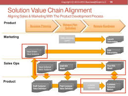 go to market business plan template