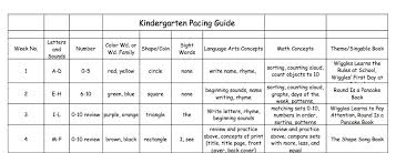 how to make lesson plans for small groups u0026 learning centers