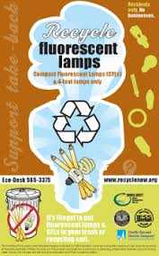 toxics fluorescent lamps cfls sonoma county waste management
