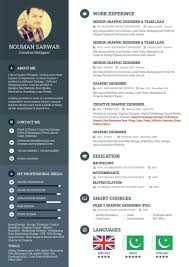 About Me Resume Examples by Resume What Is A Cover Letter Resume Cover Letter Database What