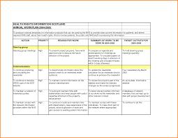 sample meeting summary template staff meeting minutes template 10