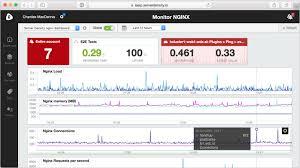 nginx access log analyzer how to monitor nginx inc screenshots and alerts