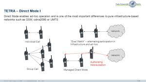 mobile communications chapter 4 wireless telecommunication