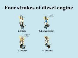 diesel generator brands industrial power generating set