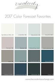 2017 paint color forecast with spaces painted in these colors