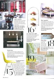 Kitchen And Bath Ideas Magazine Media Centre The Shutter Store