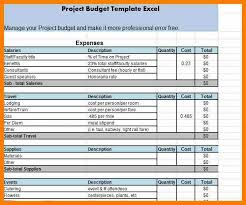 7 budget proposal template excel weekly template