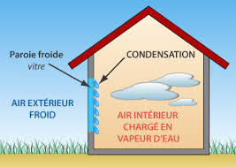 condensation chambre condensation problème d humidité ooreka